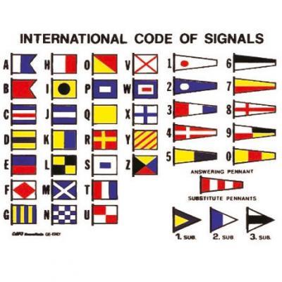 TABLEAU DES SIGNAUX INTERNATIONNAUX